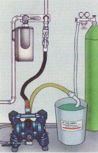 2 napelnienie instalacji emulsja